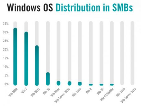 windows_os